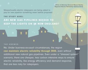 AGO energy study infographic